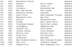 Here is a full list of PES 2014 Club Teams with ID an HexID