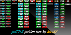 PES 2013 Position Icons