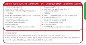 PES 2014 System Requirements uk cover